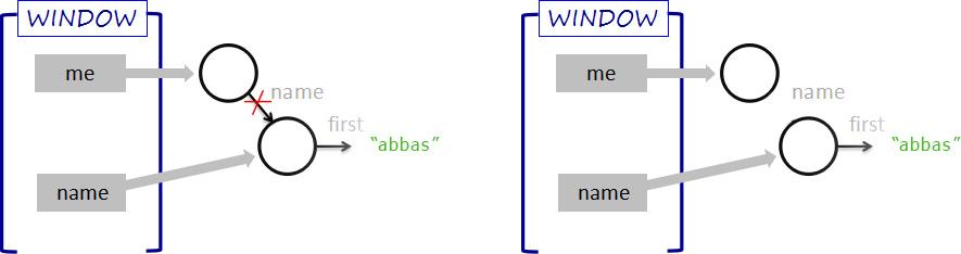 delete-key-in-javascript